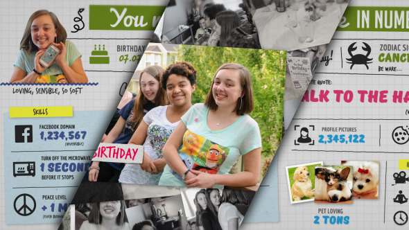 Videohive Your Birthday Friend in Numbers 12642604